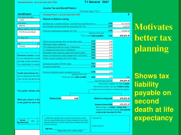 Motivates better tax planning