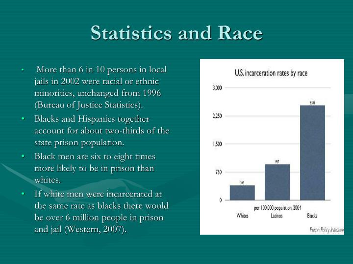 Statistics and Race