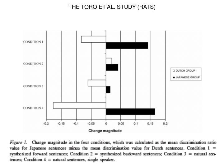 THE TORO ET AL. STUDY (RATS)
