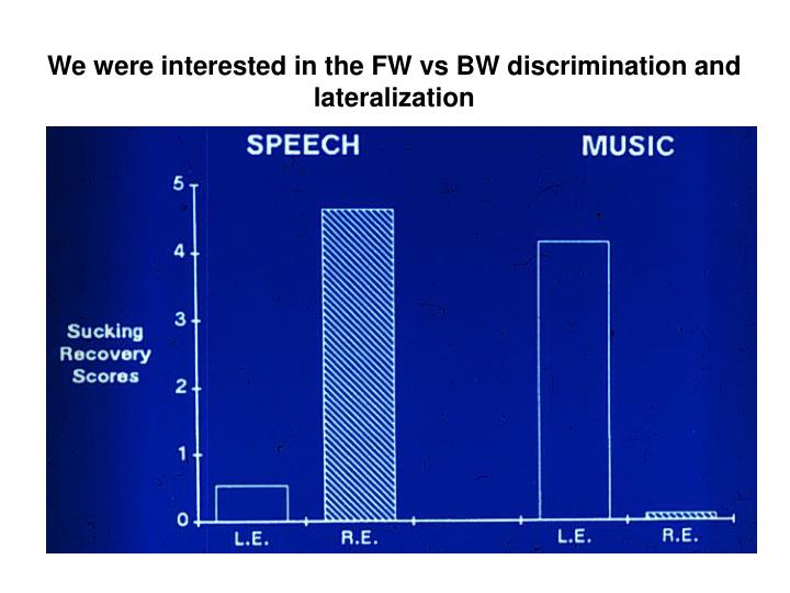 We were interested in the FW vs BW discrimination and