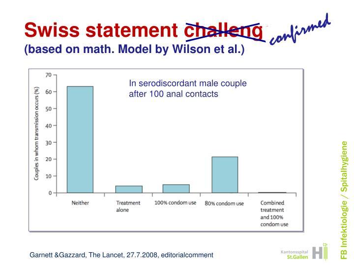 (based on math. Model by Wilson et al.)