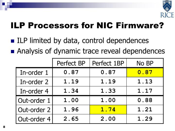 ILP Processors for NIC Firmware?