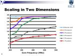 scaling in two dimensions