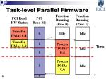 task level parallel firmware
