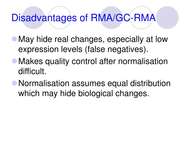 Disadvantages of RMA/GC-RMA
