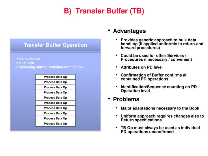 B)  Transfer Buffer (TB)