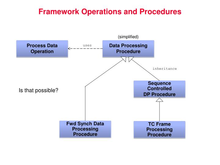 Framework Operations and Procedures