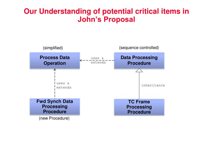 Our Understanding of potential critical items in John's Proposal