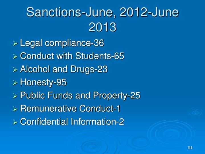 Sanctions-June, 2012-June 2013
