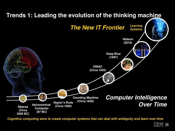 Trends 1: Leading the evolution of the thinking machine