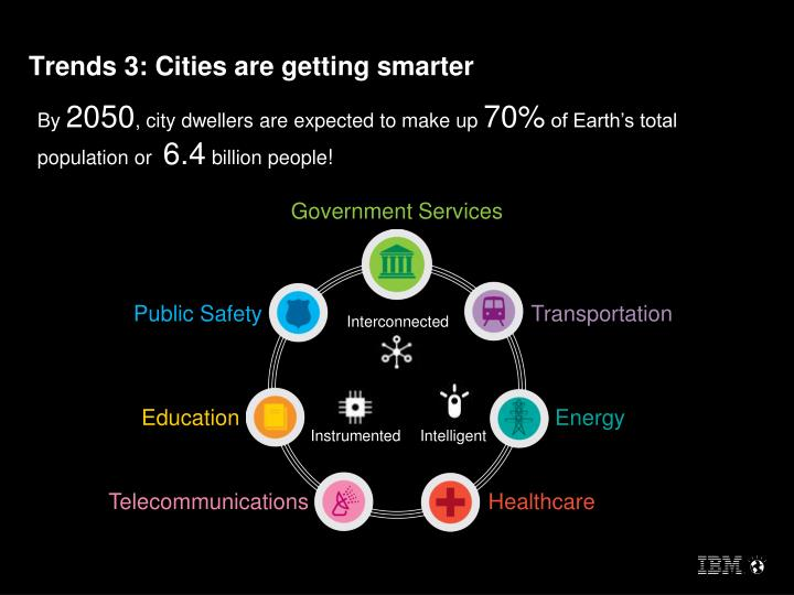 Trends 3: Cities are getting smarter