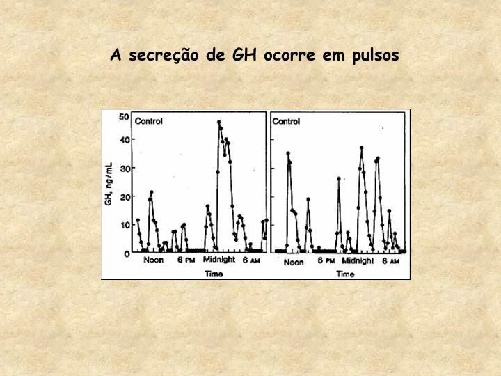 A secreção de GH ocorre em pulsos