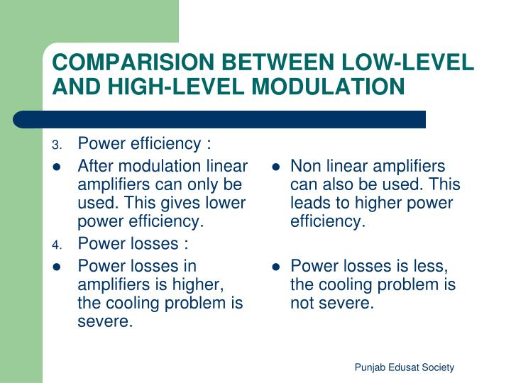 Power efficiency :