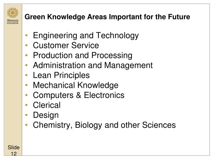 Green Knowledge Areas Important for the Future