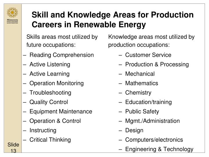 Skill and Knowledge Areas for Production Careers in Renewable Energy
