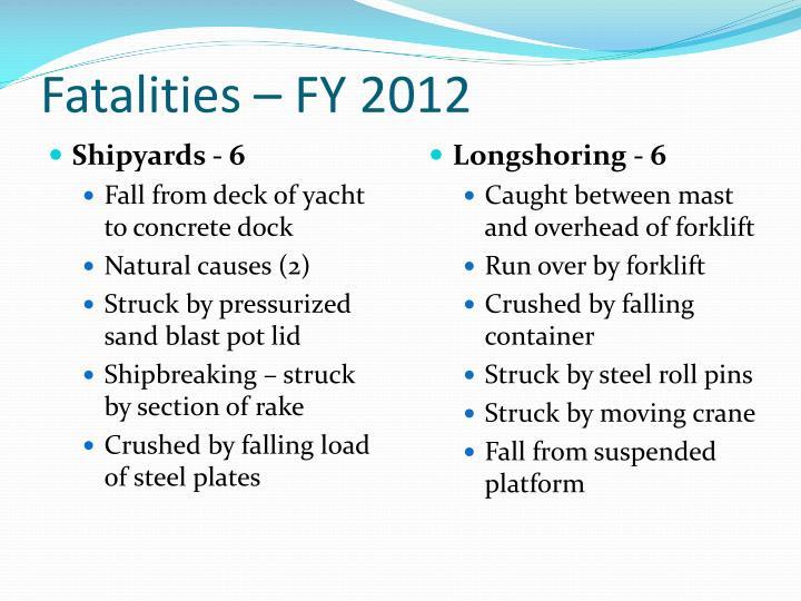 Fatalities – FY 2012