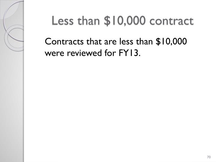 Less than $10,000 contract