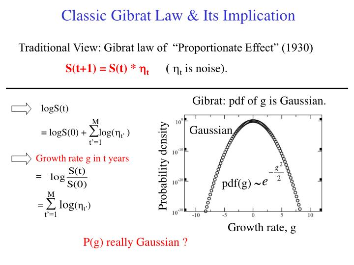 Gibrat: pdf of g is Gaussian.