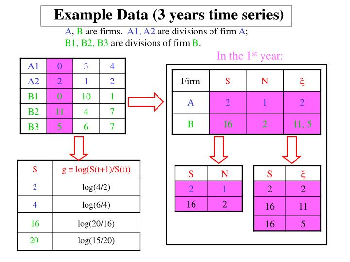 Example Data (