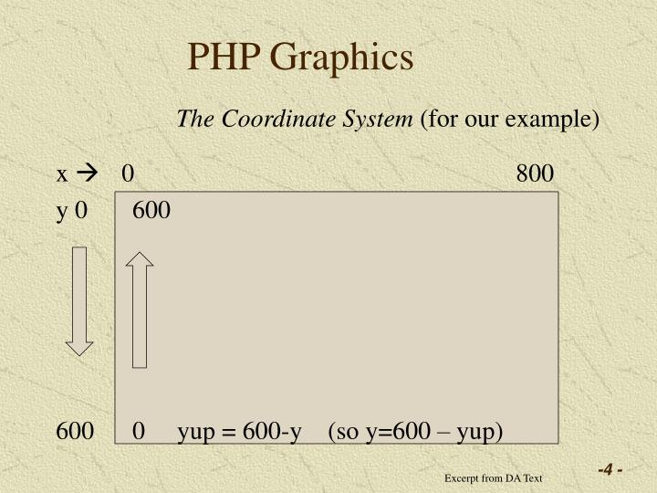PHP Graphics