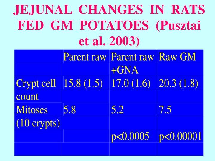 JEJUNAL  CHANGES  IN  RATS  FED  GM  POTATOES  (Pusztai et al. 2003)
