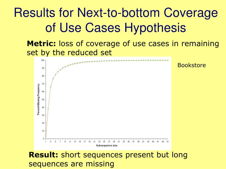 Results for Next-to-bottom Coverage of Use Cases Hypothesis