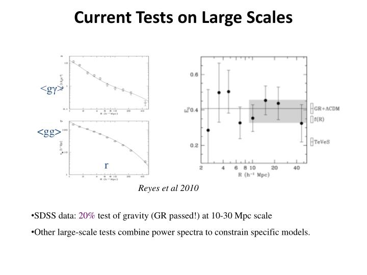 Current Tests on Large Scales
