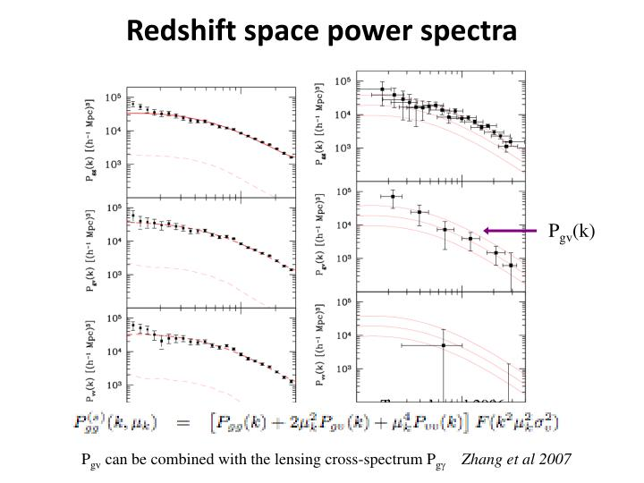 Redshift space power spectra