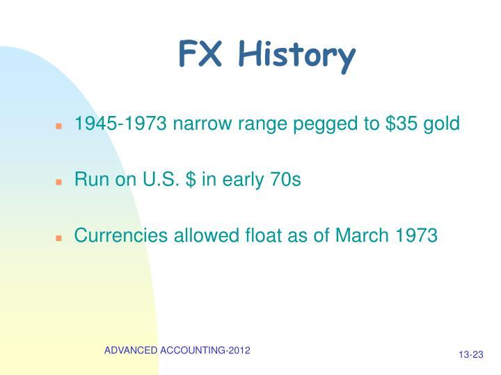 FX History