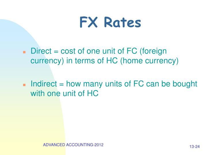 FX Rates