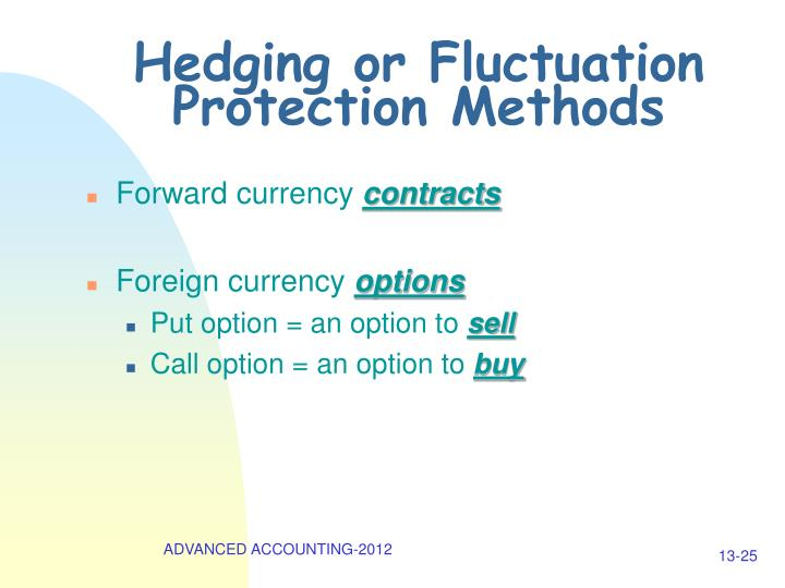 Hedging or Fluctuation Protection Methods