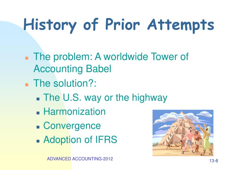 History of Prior Attempts