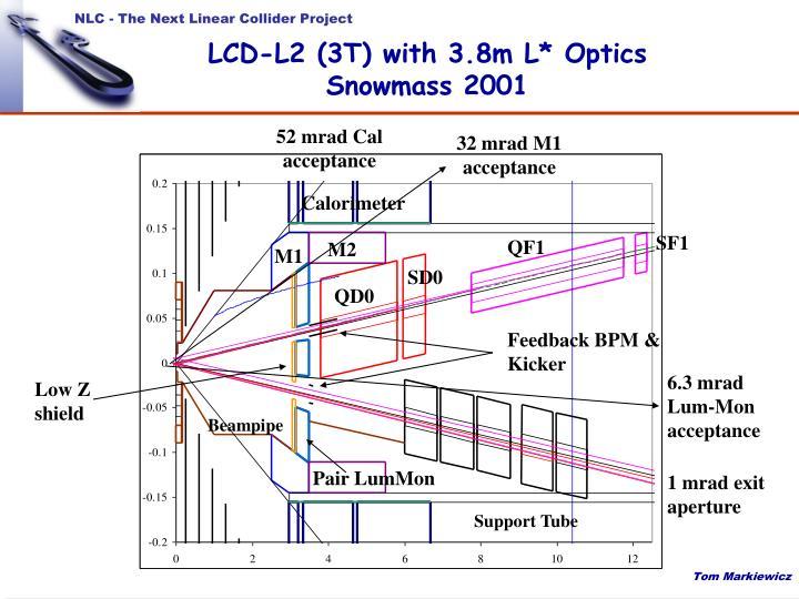 LCD-L2 (3T) with 3.8m L* Optics