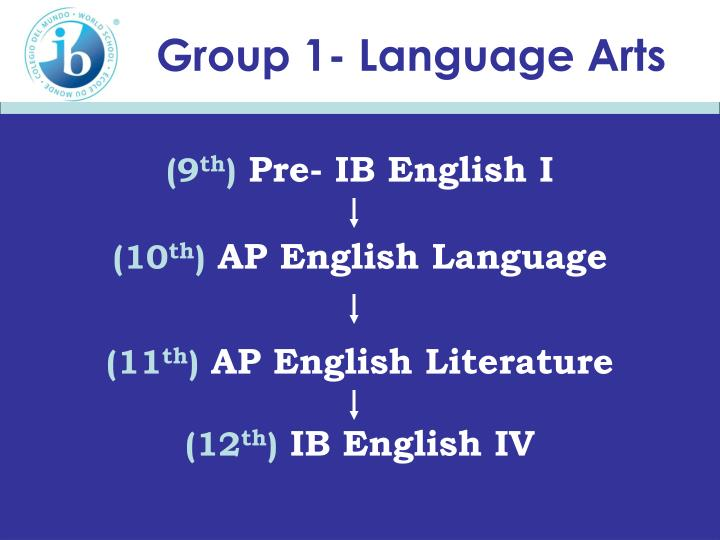 Group 1- Language Arts