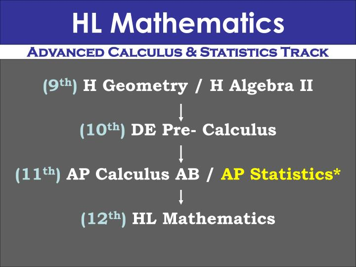 HL Mathematics