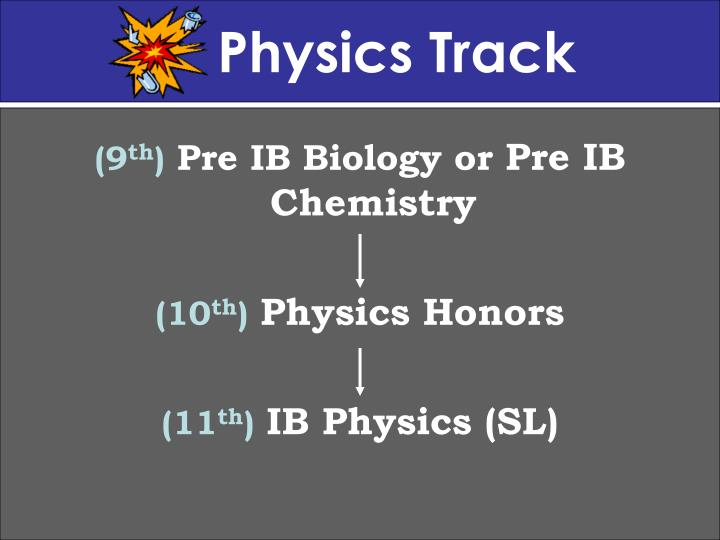 Physics Track