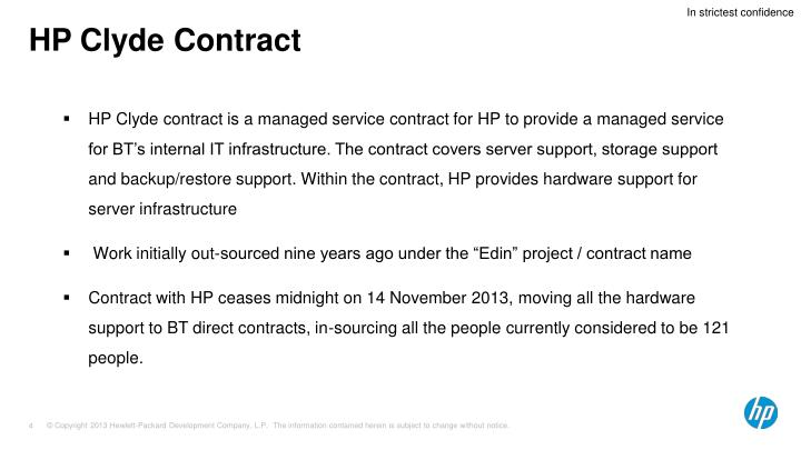HP Clyde Contract