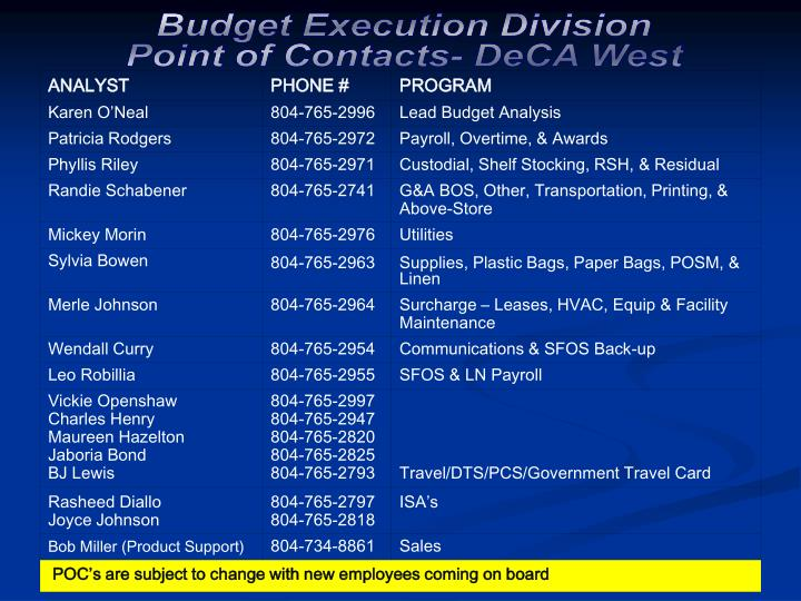 Budget Execution Division