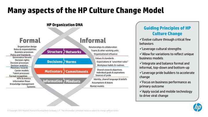HP Announces Organizational Realignment