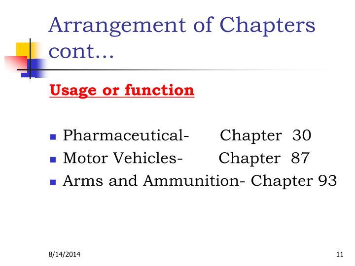 Arrangement of Chapters cont...