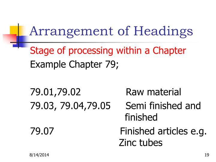 Arrangement of Headings