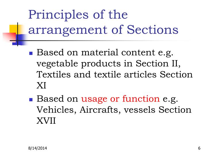 Principles of the arrangement of Sections