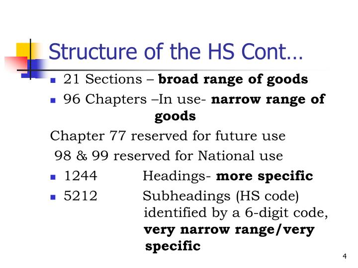 Structure of the HS Cont…