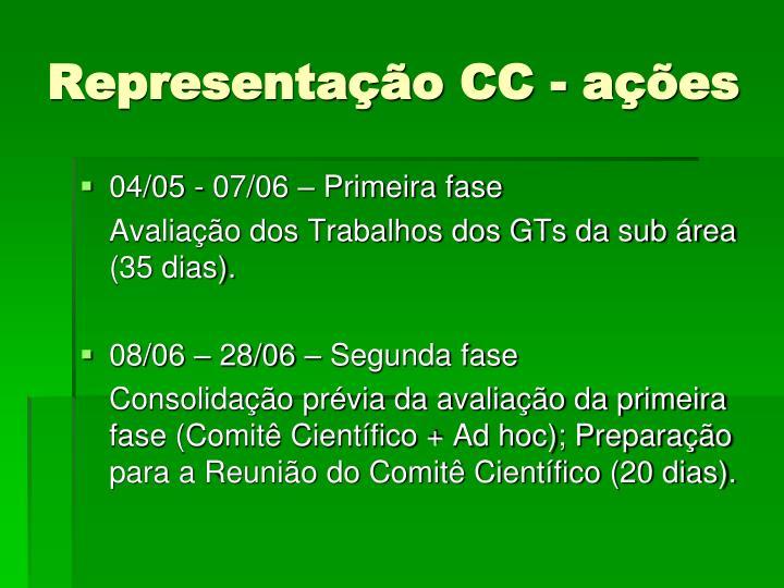 Representação CC - ações