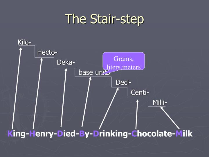 The Stair-step
