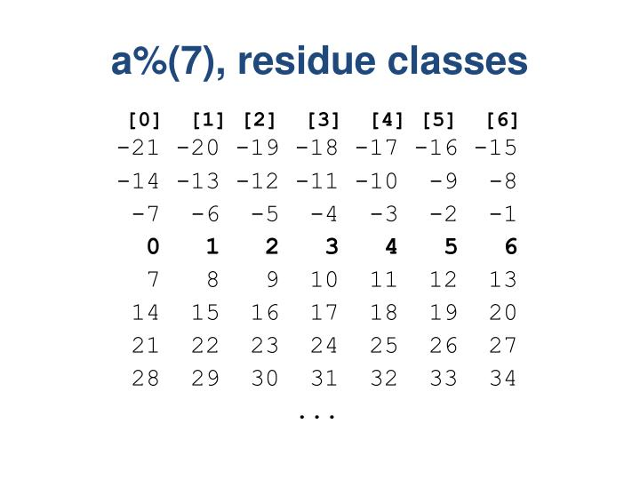 a%(7), residue classes
