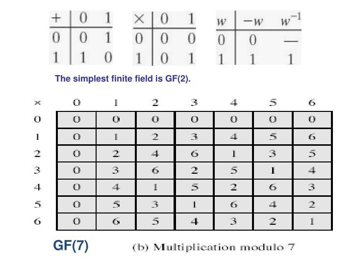 GF(7)
