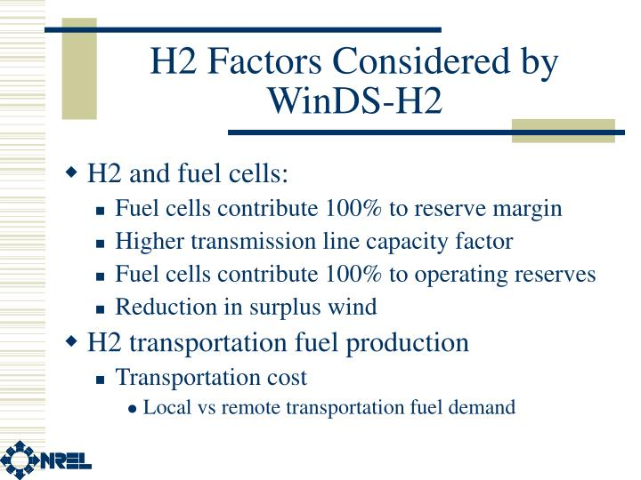 H2 Factors Considered by WinDS-H2