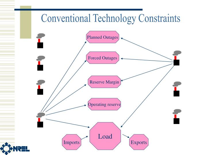 Conventional Technology Constraints