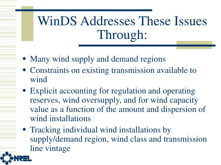 WinDS Addresses These Issues Through: